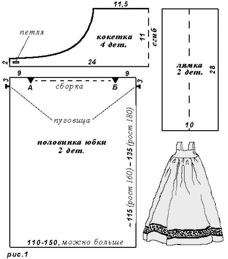 Как сшить русское народное платье для девочки своими руками