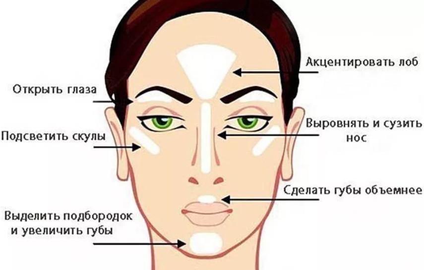 Хайлайтер наносят на выступающие зоны лица, аккуратно растушевывая с помощью кисти