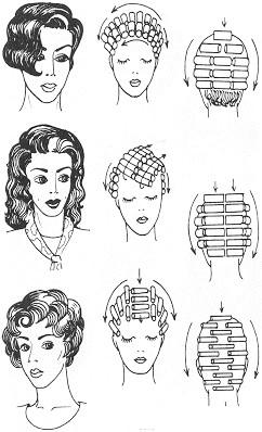 Схема разделения волос на голове может отличаться от представленной на фото