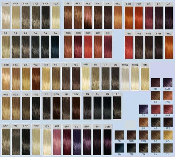 Благодаря широкой палитре цветов Goldwell Elumen, которые представлены на фото, иллюминирование волос можно сделать любого оттенка